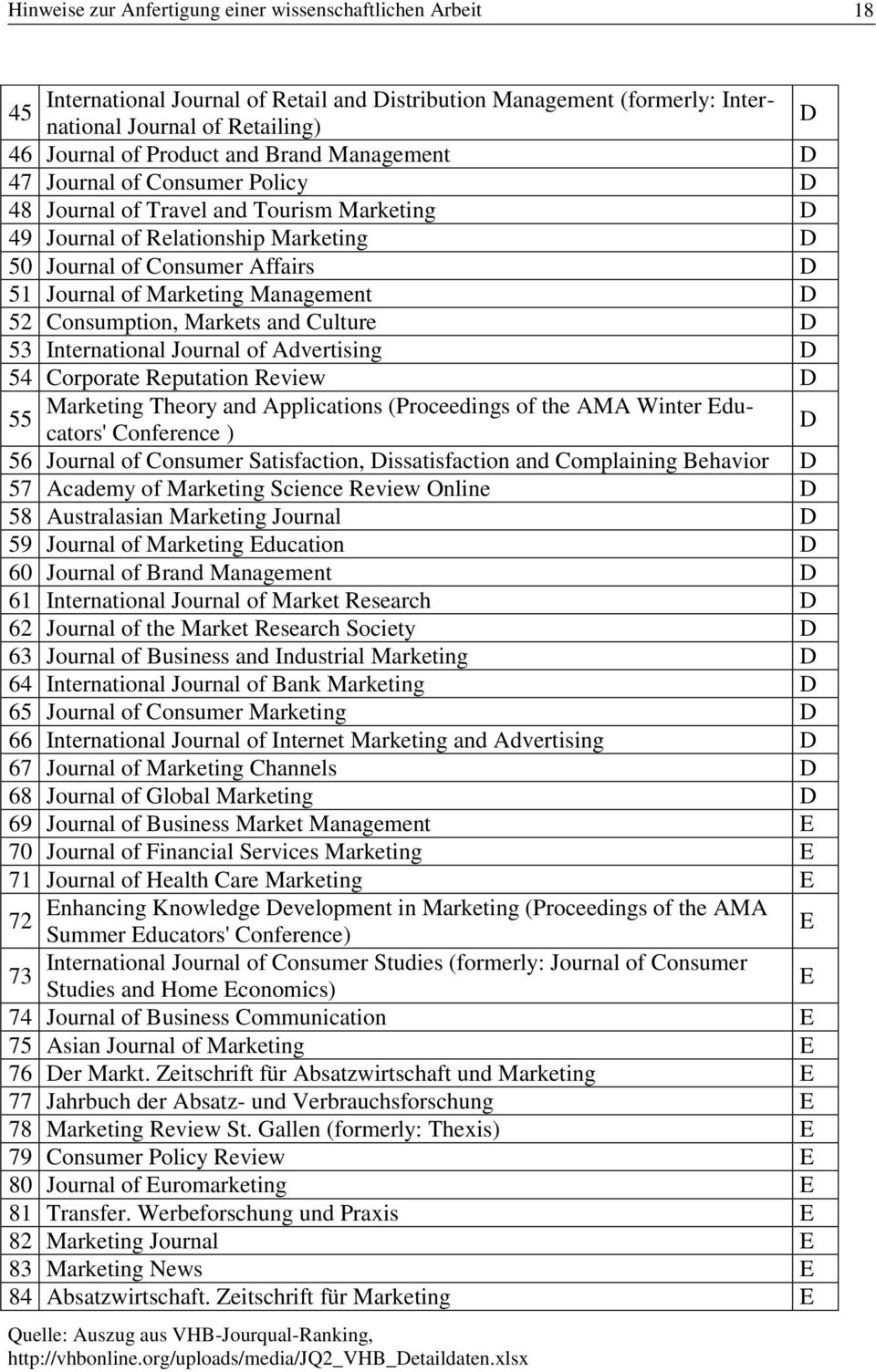 Management D 52 Consumption, Markets and Culture D 53 International Journal of Advertising D 54 Corporate Reputation Review D Marketing Theory and Applications (Proceedings of the AMA Winter