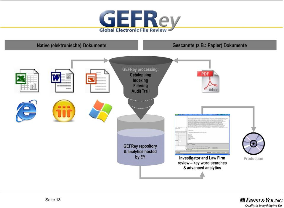 Filtering Audit Trail GEFRey repository & analytics hosted by EY