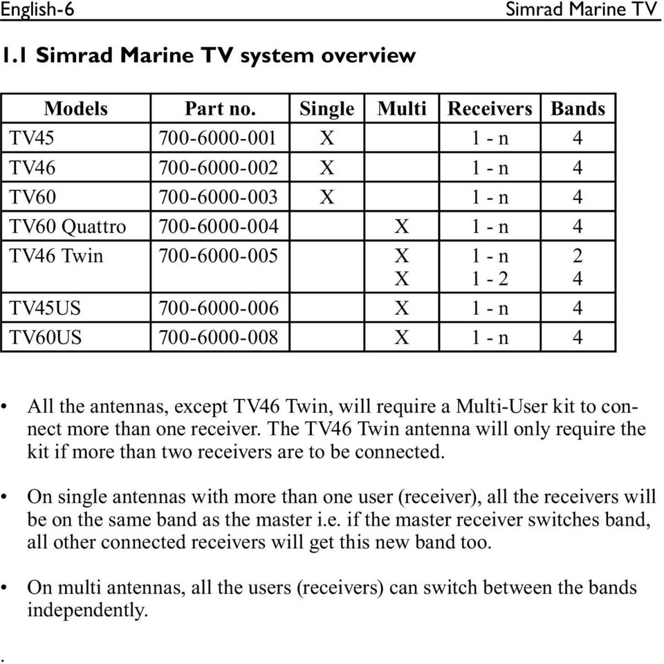 700-6000-006 X 1 - n 4 TV60US 700-6000-008 X 1 - n 4 2 4 All the antennas, except TV46 Twin, will require a Multi-User kit to connect more than one receiver.