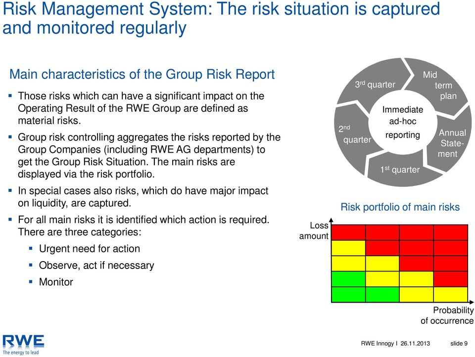 The main risks are displayed via the risk portfolio. In special cases also risks, which do have major impact on liquidity, are captured. For all main risks it is identified which action is required.