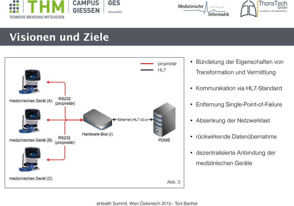 Entfernung Single-Point-of-Failure Absenkung der Netzwerklast
