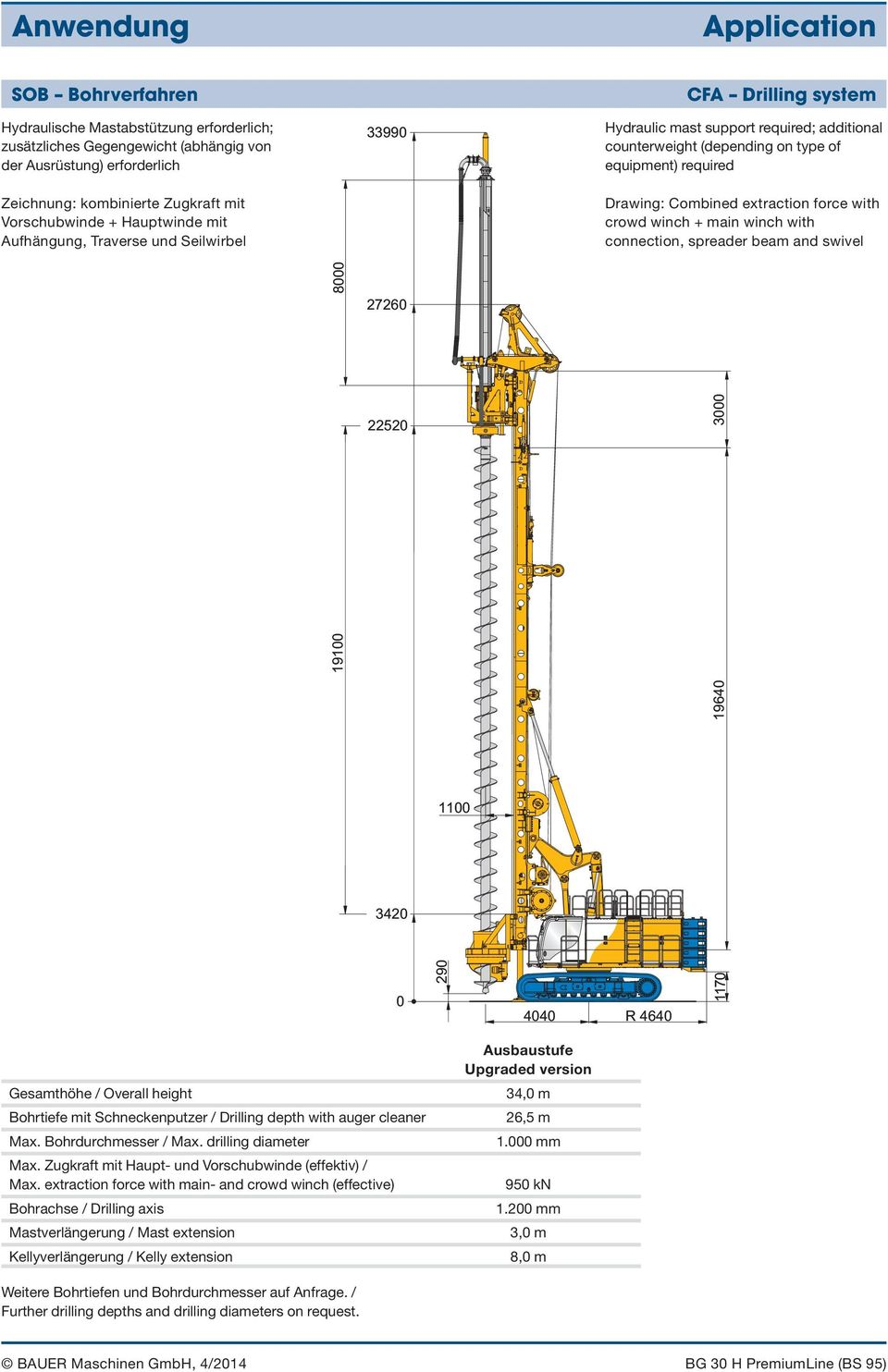 Hydraulic mast support required; additional counterweight (depending on type of equipment) required 33990 Drawing: Combined extraction force with crowd winch + main winch with connection, spreader