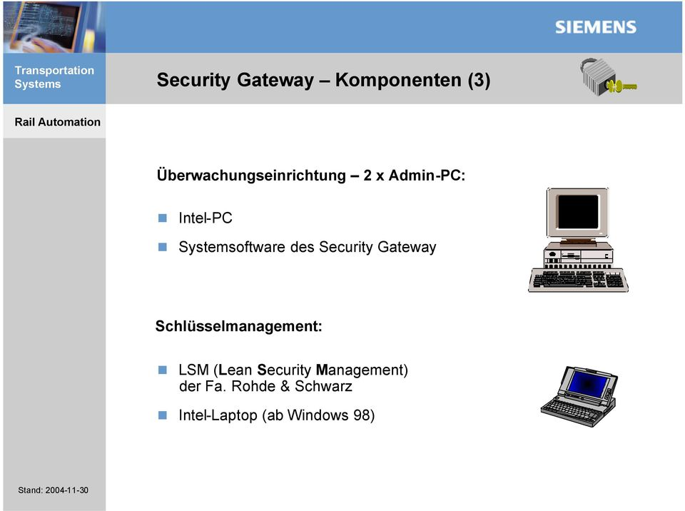 oftware des Security Gateway Schlüsselmanagement: LSM