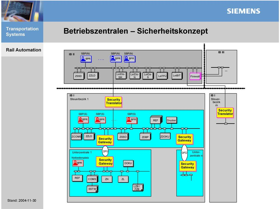 .. IB I Steuerbezirk 1 Security Translator SBP(S) SBP(S) SBP(S) IB I Steuerbezirk m Security Translator BPR BPR BPR