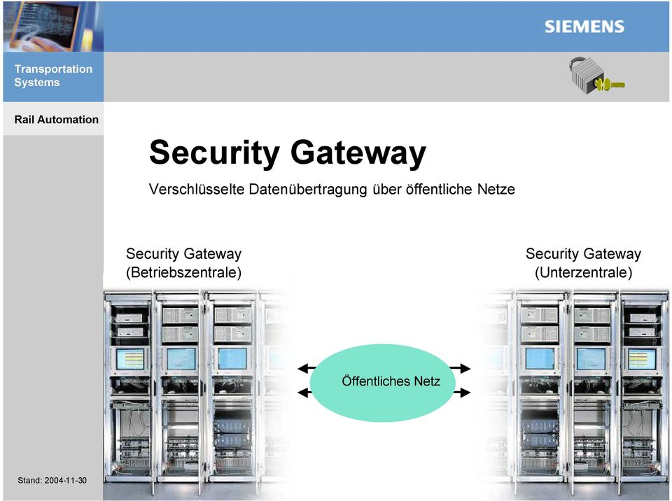 Security Gateway (Betriebszentrale)
