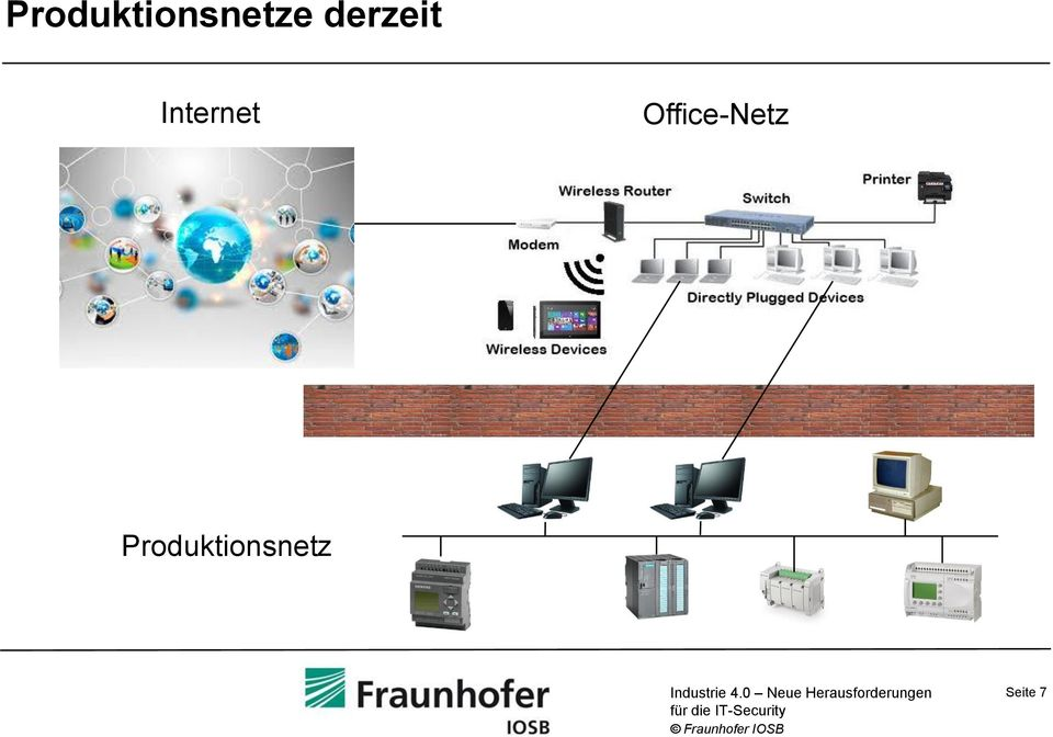 Office-Netz