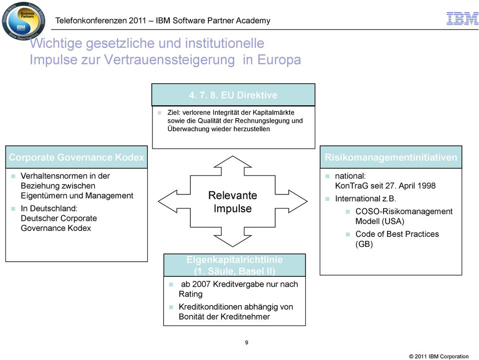 Verhaltensnormen in der Beziehung zwischen Eigentümern und Management In Deutschland: Deutscher Corporate Governance Kodex Relevante Impulse Eigenkapitalrichtlinie (1.