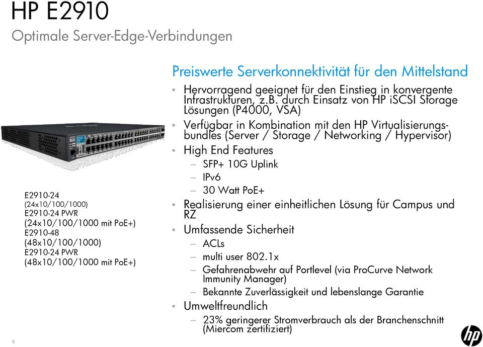 durch Einsatz von HP iscsi Storage Lösungen (P4000, VSA) Verfügbar in Kombination mit den HP Virtualisierungsbundles (Server / Storage / Networking / Hypervisor) High End Features SFP+ 10G Uplink