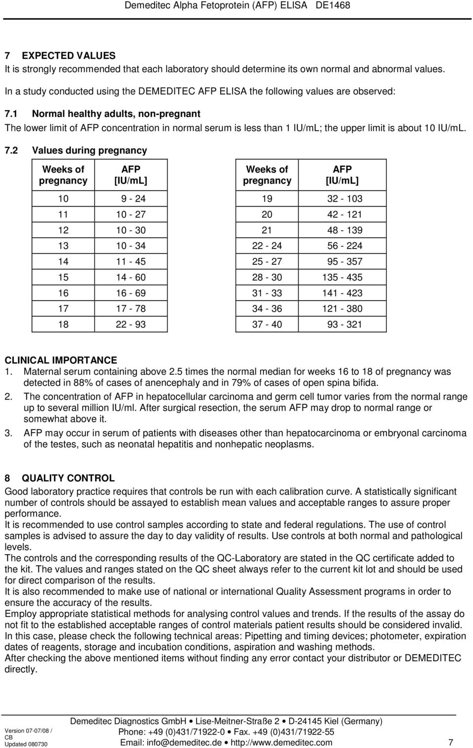 1 Normal healthy adults, non-pregnant The lower limit of AFP concentration in normal serum is less than 1 IU/mL; the upper limit is about 10 IU/mL. 7.