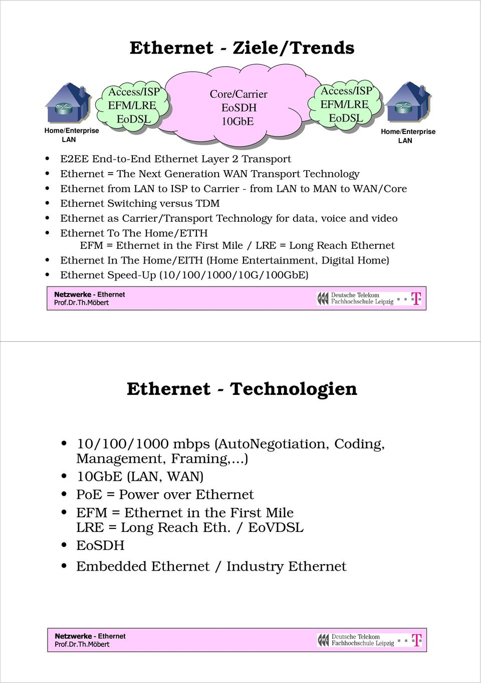 video Ethernet To The Home/ETTH EFM = Ethernet in the First Mile / LRE = Long Reach Ethernet Ethernet In The Home/EITH (Home Entertainment, Digital Home) Ethernet Speed-Up (10/100/1000/10G/100GbE)