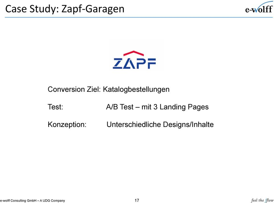 Test mit 3 Landing Pages Konzeption: