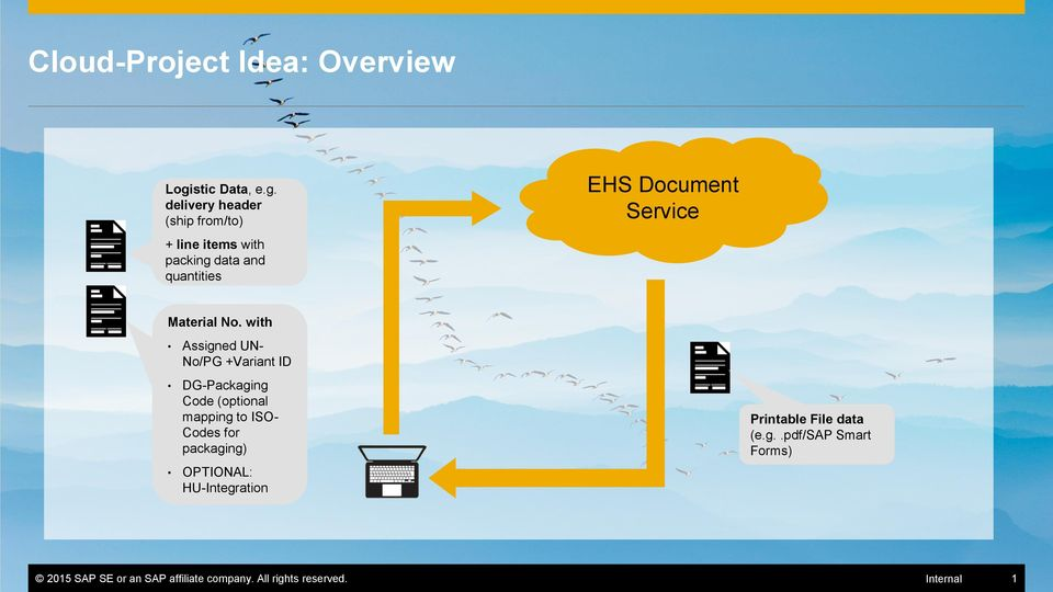 delivery header (ship from/to) + line items with packing data and quantities EHS Document Service Material