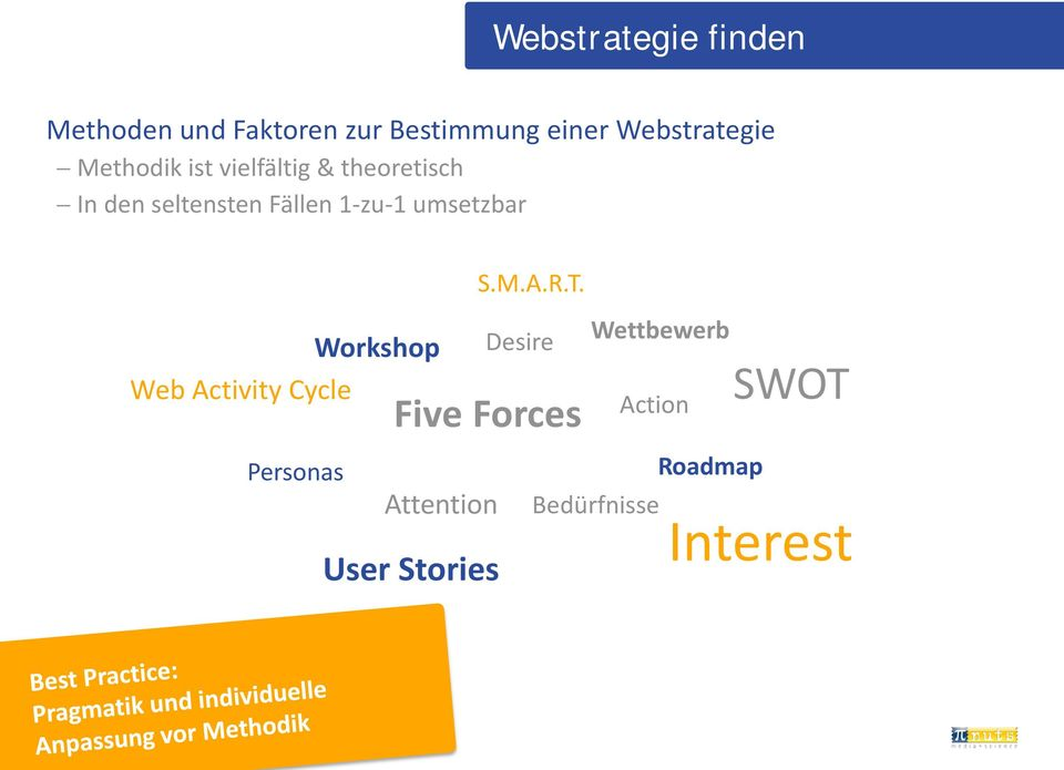 Workshop Web Activity Cycle Desire Five Forces Wettbewerb Action SWOT Personas Attention