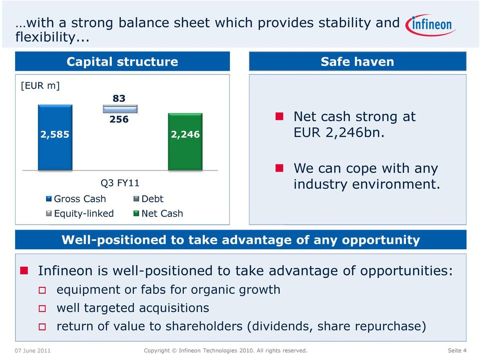 Q3 FY11 Gross Cash Debt Equity-linked Net Cash Well-positioned to take advantage of any opportunity Infineon is well-positioned to take