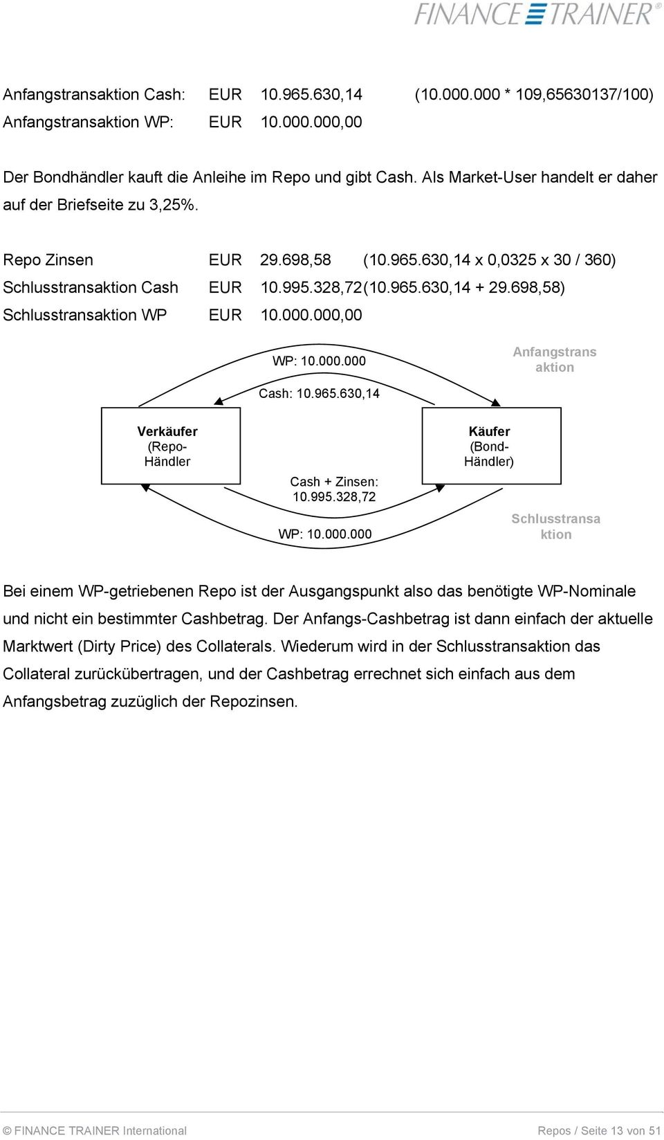 698,58) Schlusstransaktion WP EUR 10.000.