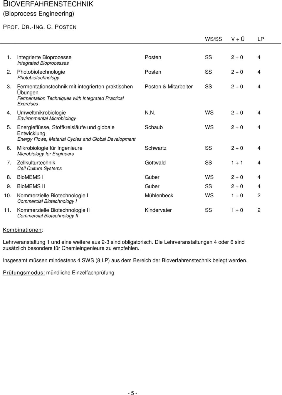 Energieflüsse, Stoffkreisläufe und globale Entwicklung Energy Flows, Material Cycles and Global Development 6. Mikrobiologie für Ingenieure Microbiology for Engineers 7.