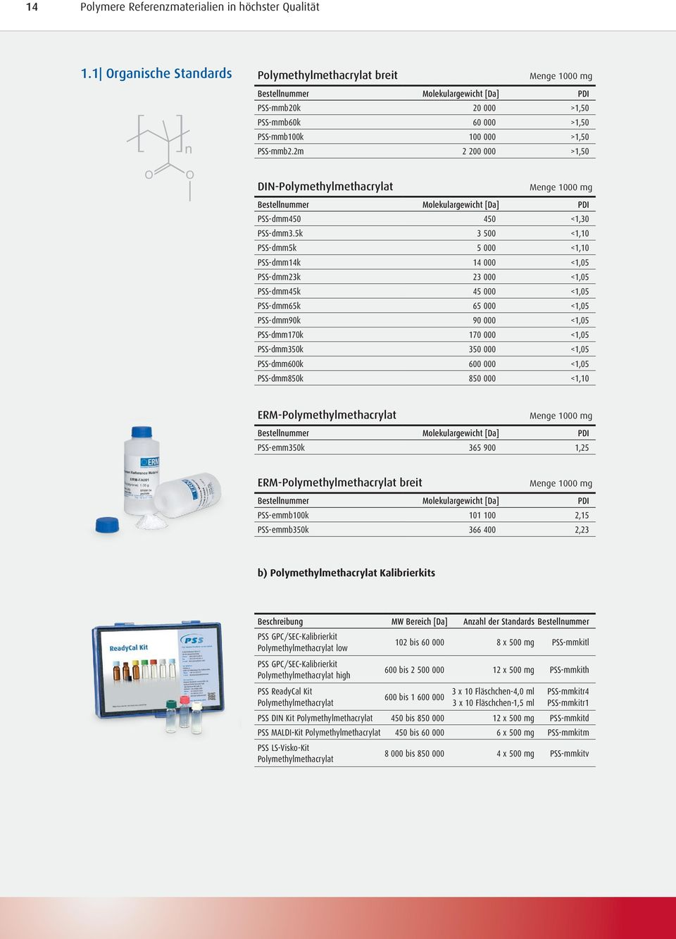 2m 2 200 000 >1,50 DIN-Polymethylmethacrylat Menge 1000 mg PSS-dmm450 450 <1,30 PSS-dmm3.