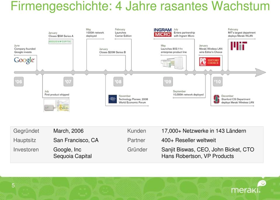 Partner 400+ Reseller weltweit Investoren Google, Inc Sequoia Capital