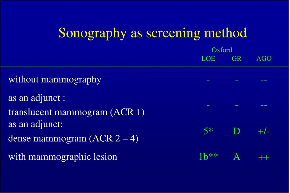 translucent mammogram (ACR 1) as an adjunct: dense