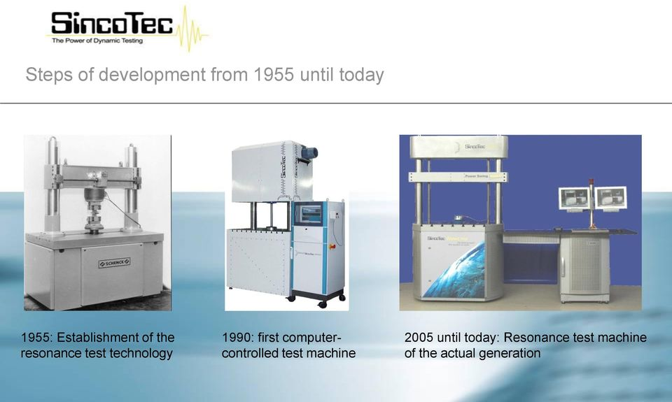 1990: first computercontrolled test machine 2005