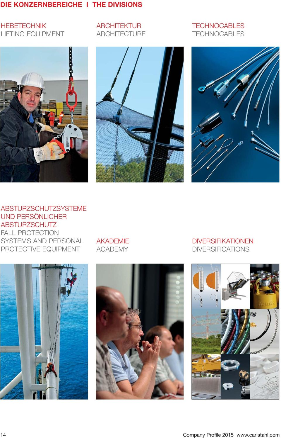ABSTURZSCHUTZ FALL PROTECTION SYSTEMS AND PERSONAL PROTECTIVE EQUIPMENT