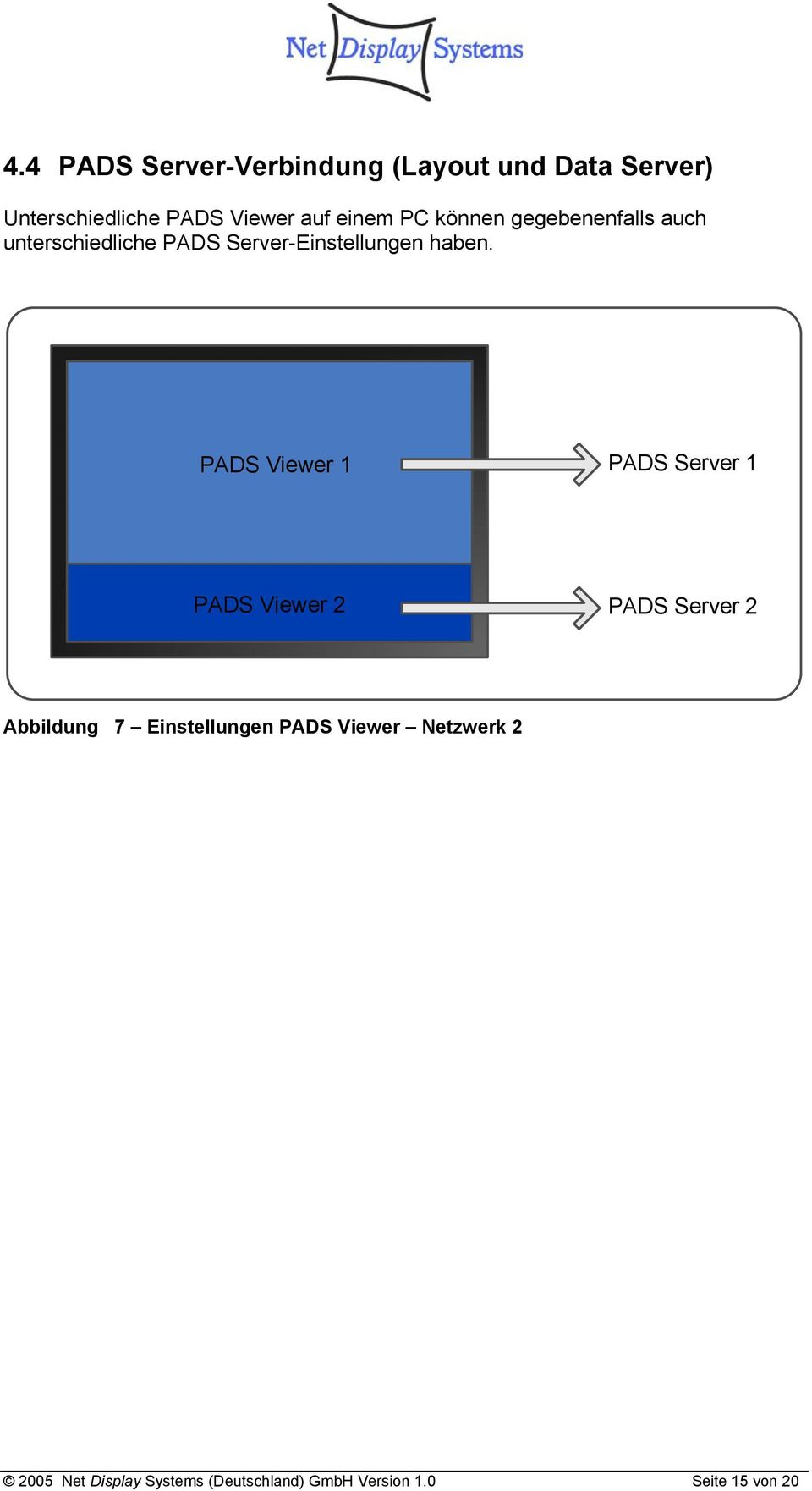 PADS Viewer 1 PADS Server 1 PADS Viewer 2 PADS Server 2 Abbildung 7 Einstellungen PADS