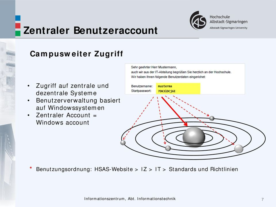 auf Windowssystemen Zentraler Account = Windows account *