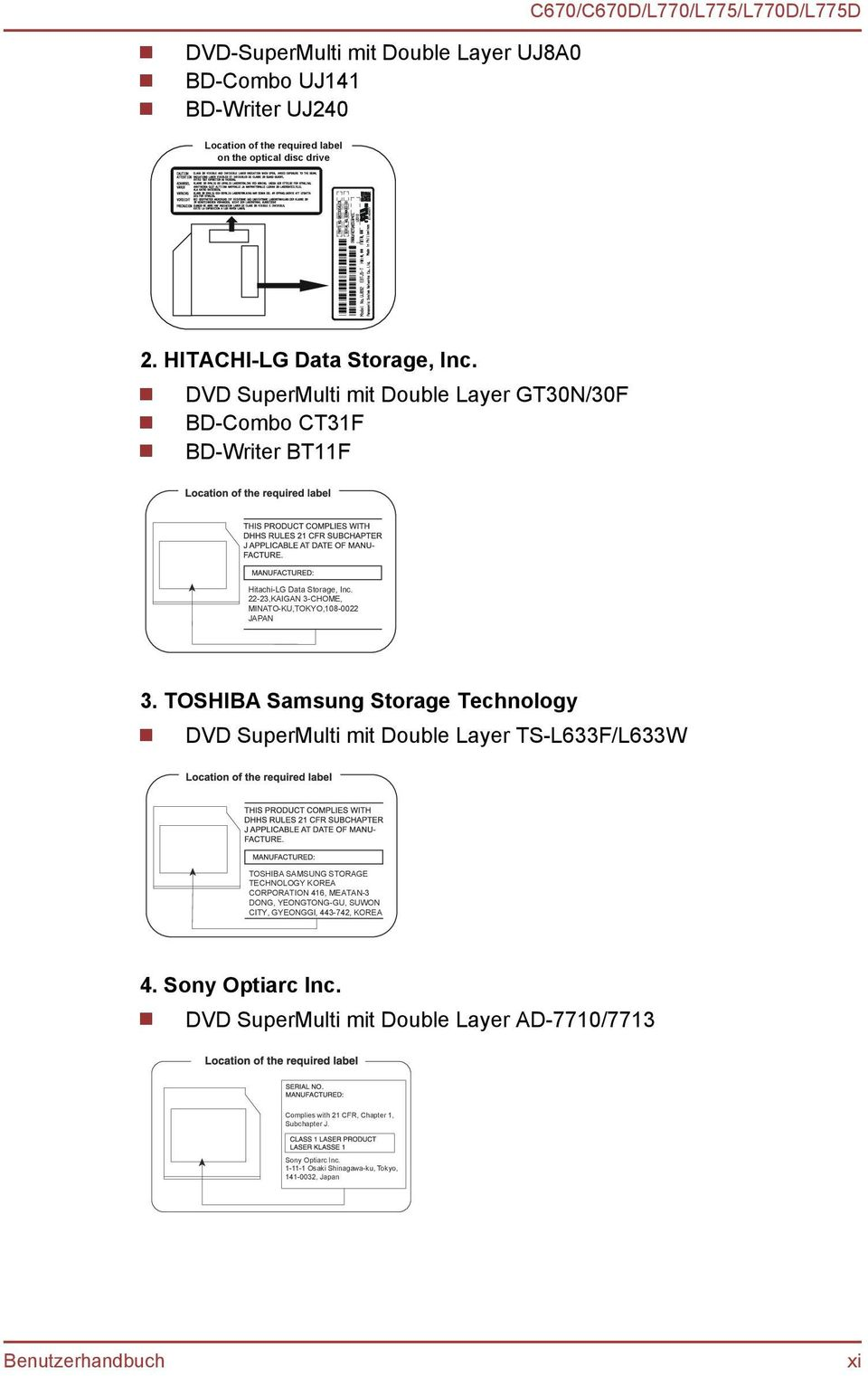 TOSHIBA Samsung Storage Technology DVD SuperMulti mit Double Layer TS-L633F/L633W TOSHIBA SAMSUNG STORAGE TECHNOLOGY KOREA CORPORATION 416, MEATAN-3 DONG, YEONGTONG-GU, SUWON CITY,