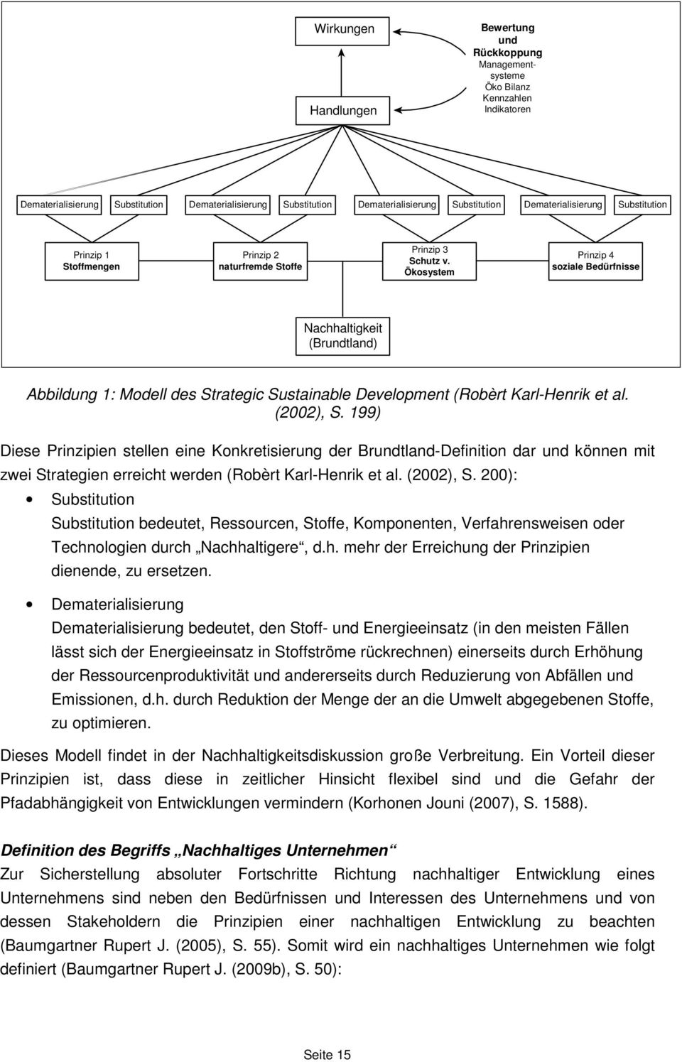 Ökosystem Prinzip 4 soziale Bedürfnisse Nachhaltigkeit (Brundtland) Abbildung 1: Modell des Strategic Sustainable Development (Robèrt Karl-Henrik et al. (2002), S.