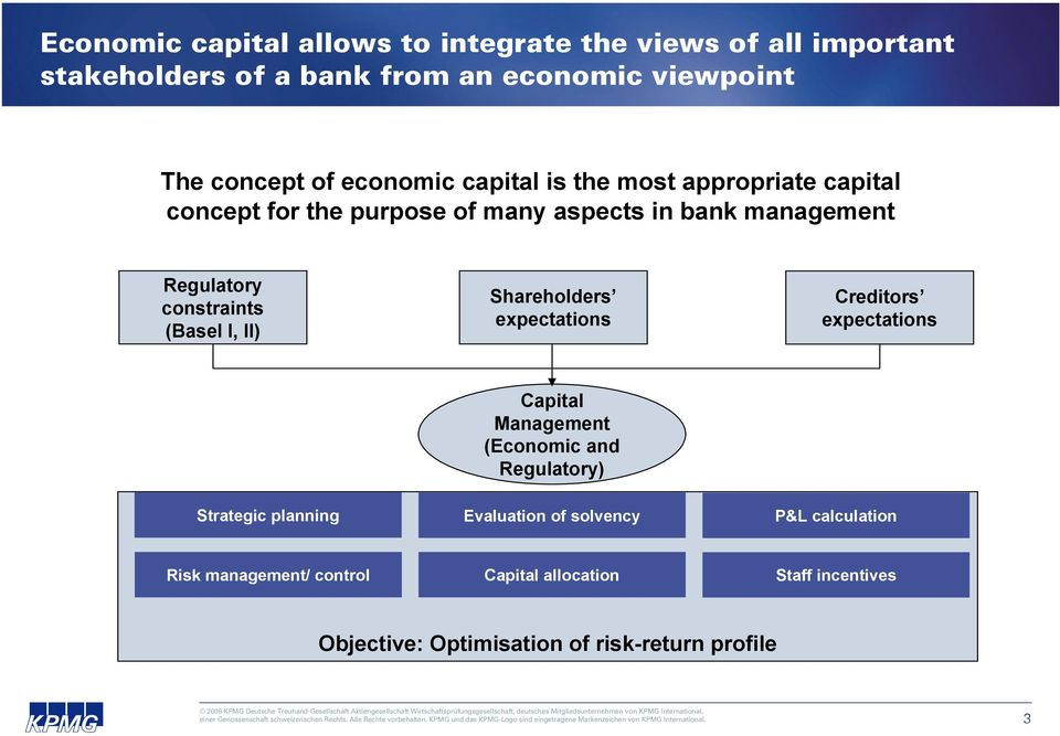 economic and regulatory capital Each year the railways access code requires the era to determine the weighted average cost of capital to be applied in the determination of floor and ceiling cost prices for the regulated rail networks.