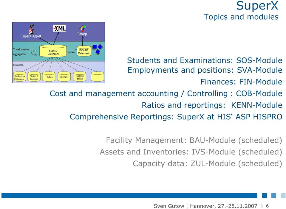 and reportings: KENN-Module Comprehensive Reportings: SuperX at HIS ASP HISPRO Facility Management: