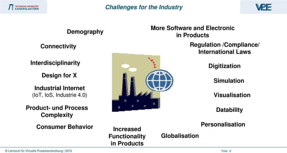 0) More Software and Electronic in Products Regulation /Compliance/ International Laws Digitization