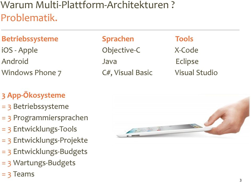 Windows Phone 7 C#, Visual Basic Visual Studio 3 App- Ökosysteme = 3 Betriebssysteme = 3