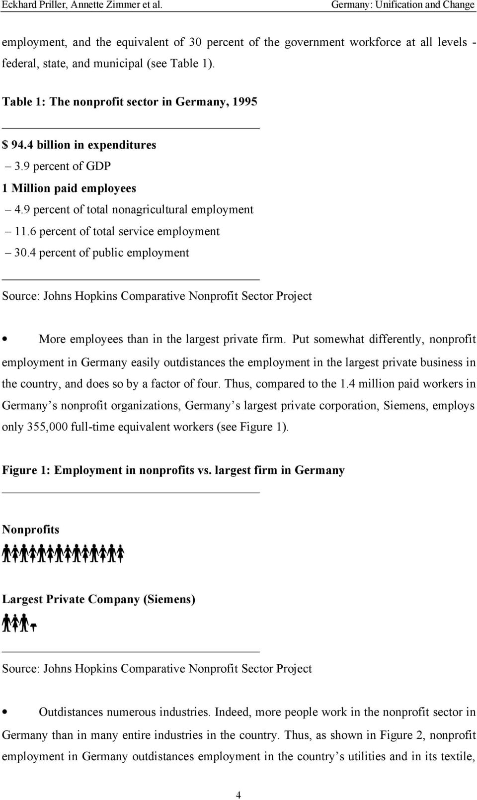Table 1: The nonprofit sector in Germany, 1995 $ 94.4 billion in expenditures 3.9 percent of GDP 1 Million paid employees 4.9 percent of total nonagricultural employment 11.