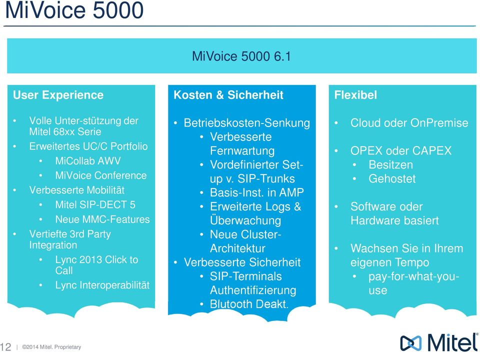 MMC-Features Vertiefte 3rd Party Integration Lync 2013 Click to Call Lync Interoperabilität Kosten & Sicherheit Betriebskosten-Senkung Verbesserte Fernwartung