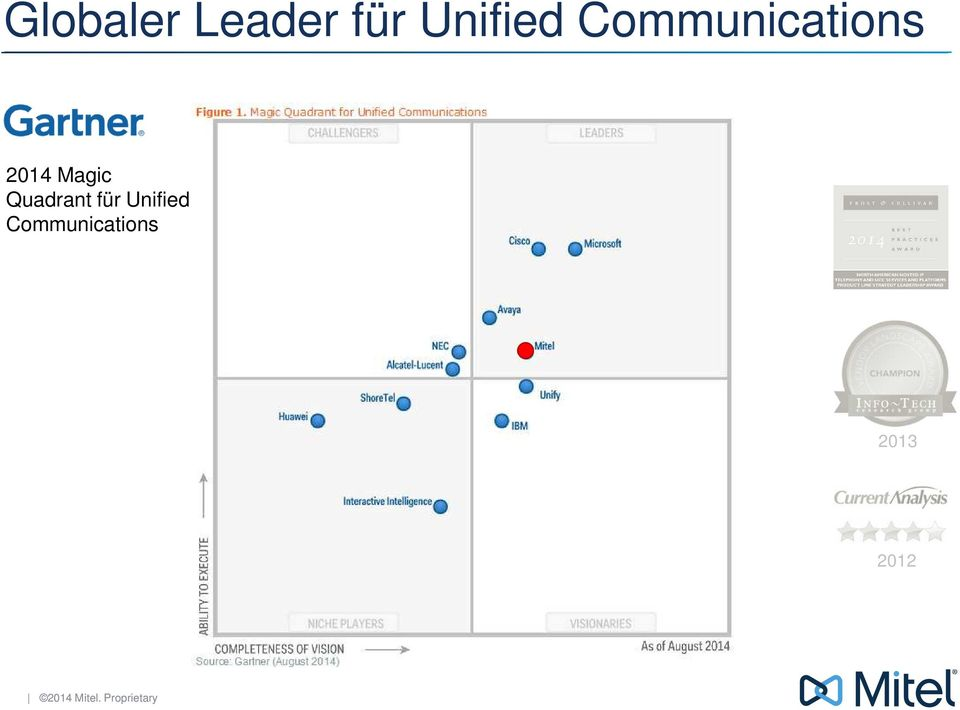 2014 Magic Quadrant für