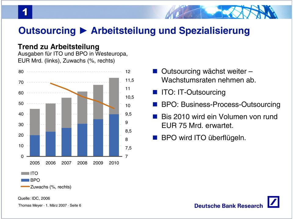 Wachstumsraten nehmen ab. ITO: IT-Outsourcing BPO: Business-Process-Outsourcing Bis 2010 wird ein Volumen von rund EUR 75 Mrd.