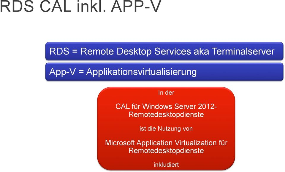 Applikationsvirtualisierung In der CAL für Windows Server 2012-