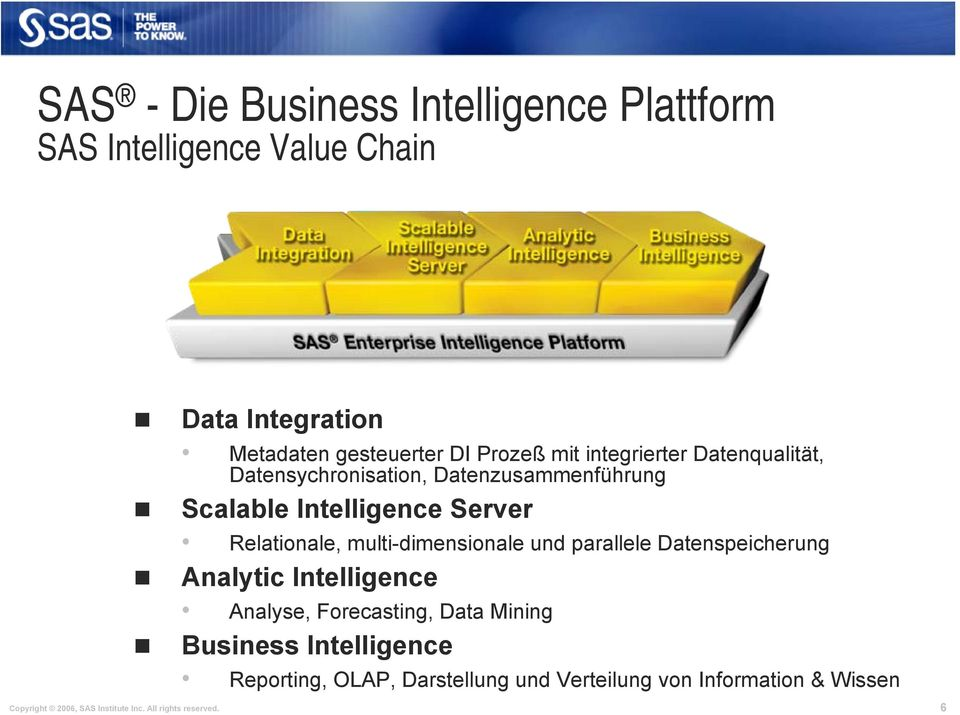 multi-dimensionale und parallele Datenspeicherung Analytic Intelligence Analyse, Forecasting, Data Mining Business