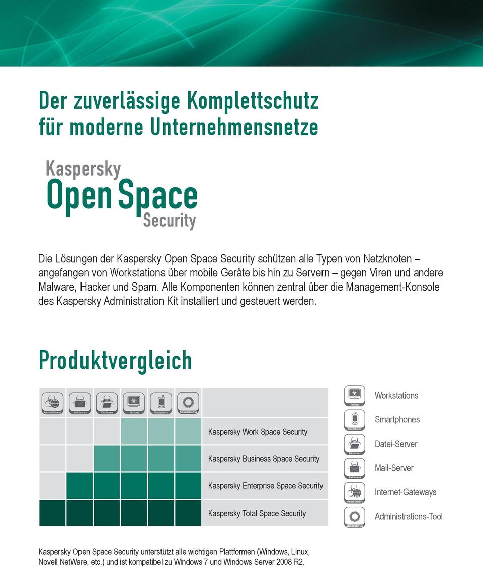 Produktvergleich Workstations Internet Gateway Mail Servers Kaspersky Work Space Security Datei-Server Kaspersky Business Space Security Mail-Server Kaspersky Enterprise Space Security Mail Servers