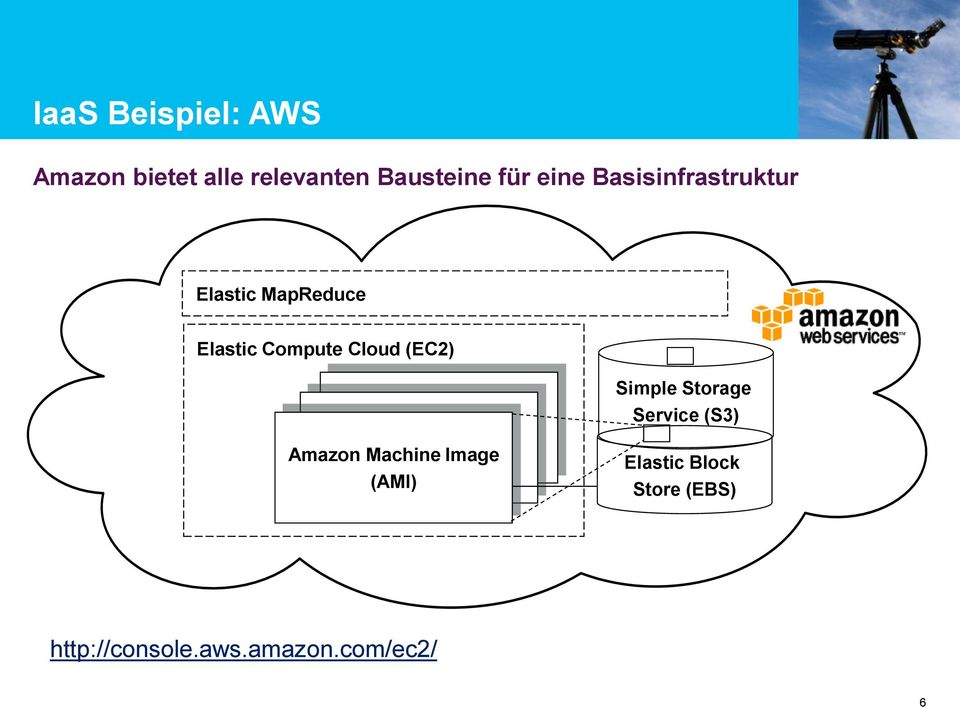Cloud (EC2) Simple Storage Service (S3) Amazon Machine Image