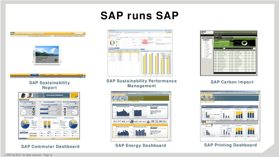 Energy Dashboard SAP Printing Dashboard SAP 2009 AG 2009.