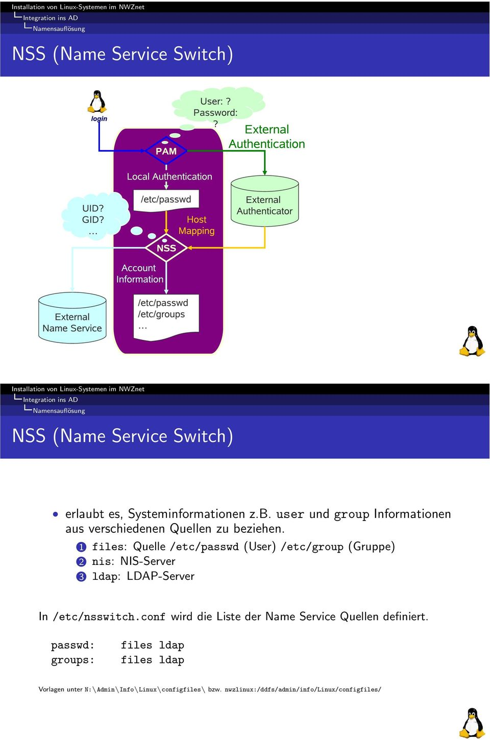 1 files: Quelle /etc/passwd (User) /etc/group (Gruppe) 2 nis: NIS-Server 3 ldap: LDAP-Server In /etc/nsswitch.