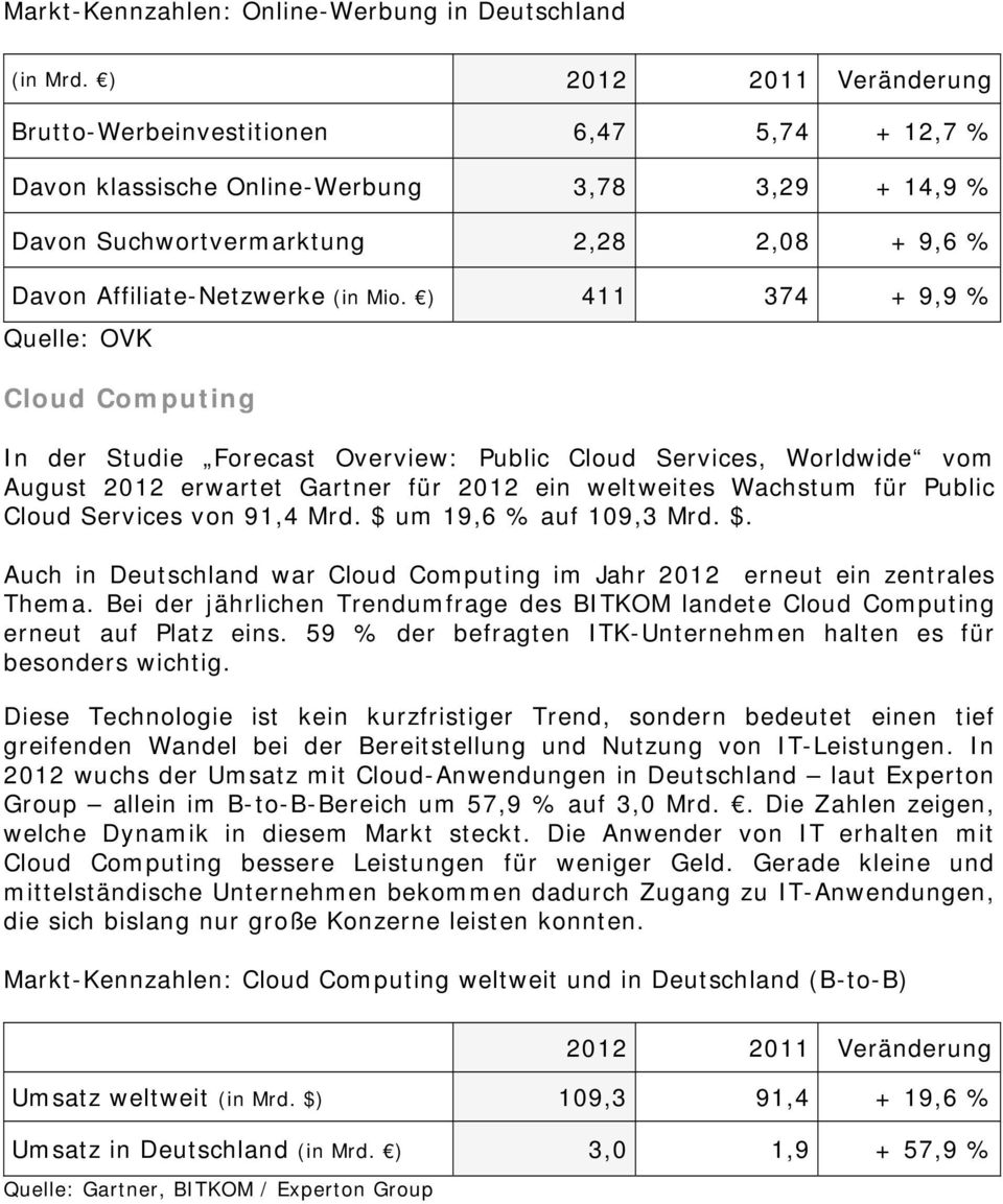 ) 411 374 + 9,9 % Quelle: OVK Cloud Computing In der Studie Forecast Overview: Public Cloud Services, Worldwide vom August 2012 erwartet Gartner für 2012 ein weltweites Wachstum für Public Cloud