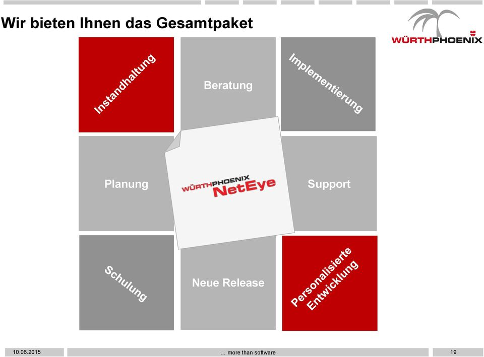 Planung Support Neue