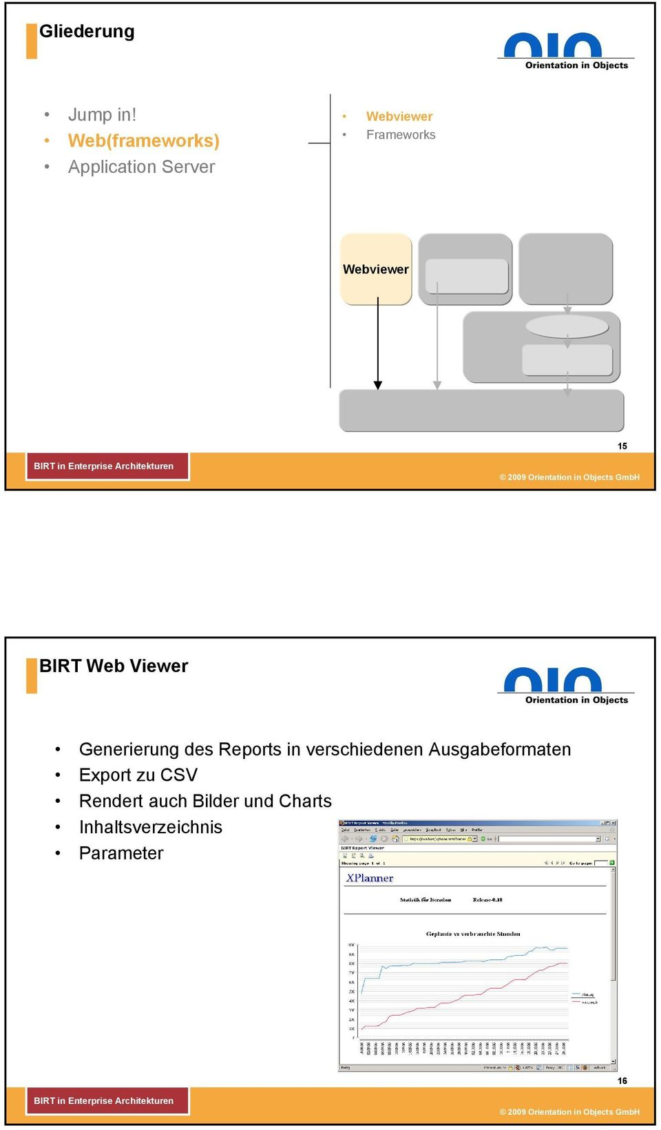 Webviewer 15 BIRT Web Viewer Generierung des Reports in