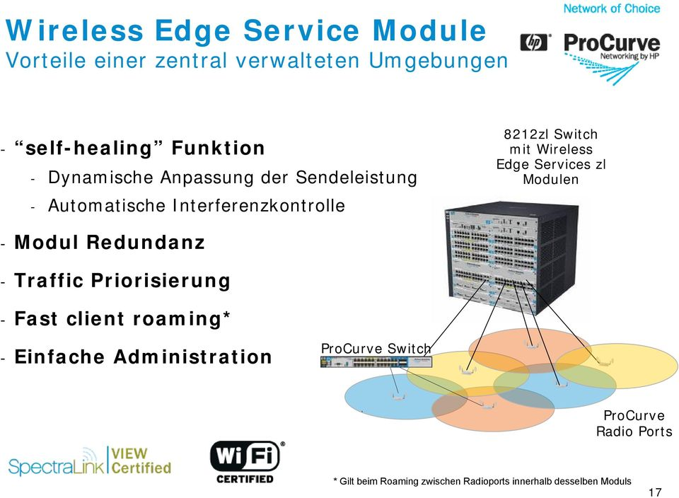 Services zl Modulen - Modul Redundanz - Traffic Priorisierung - Fast client roaming* - Einfache