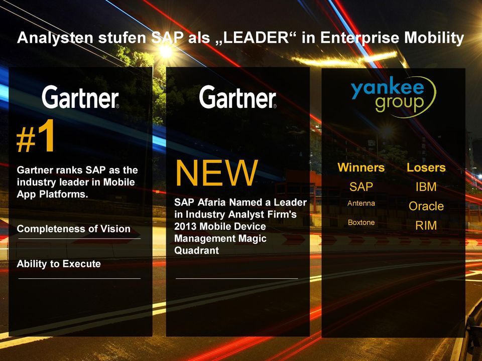 Completeness of Vision Ability to Execute NEW SAP Afaria Named a Leader in Industry