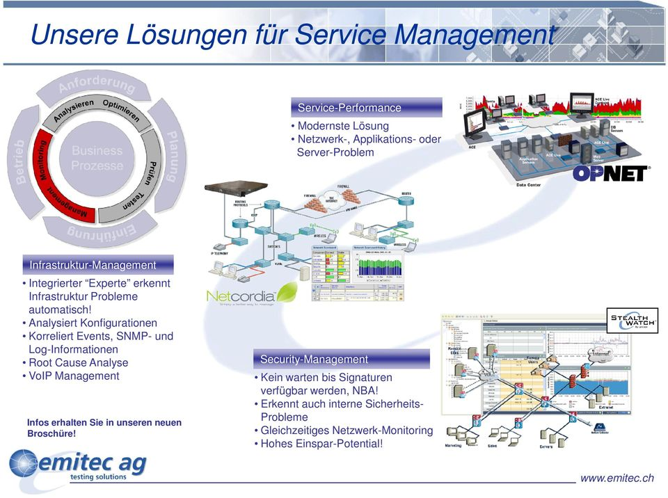 Analysiert Konfigurationen Korreliert Events, SNMP- und Log-Informationen Root Cause Analyse VoIP Management Infos erhalten Sie in
