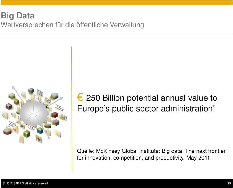 McKinsey Global Institute: Big data: The next frontier for innovation,